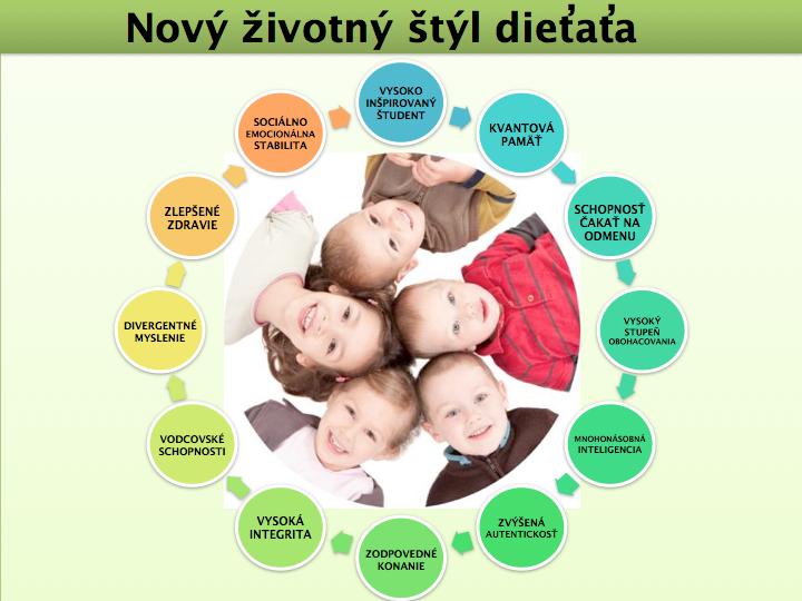NithyanandaBala Vidyalaya-PPT slovak.011