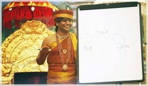 Nithyananda_Swami-Bali-4-12-13-1 (11)_0