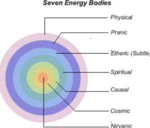 Nithya Kriya Yoga.docx
